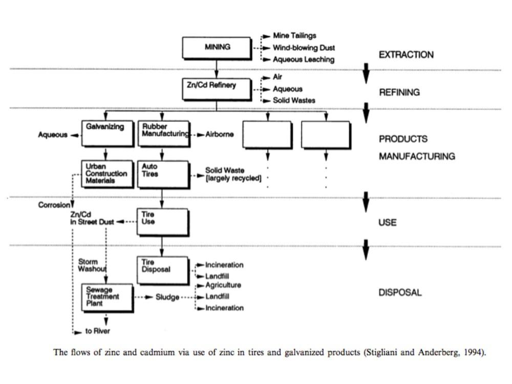 Hegia-Industrial Metabolism-page-006