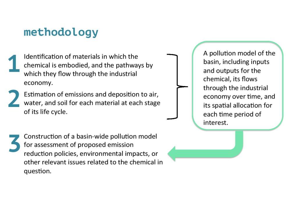 Hegia-Industrial Metabolism-page-013
