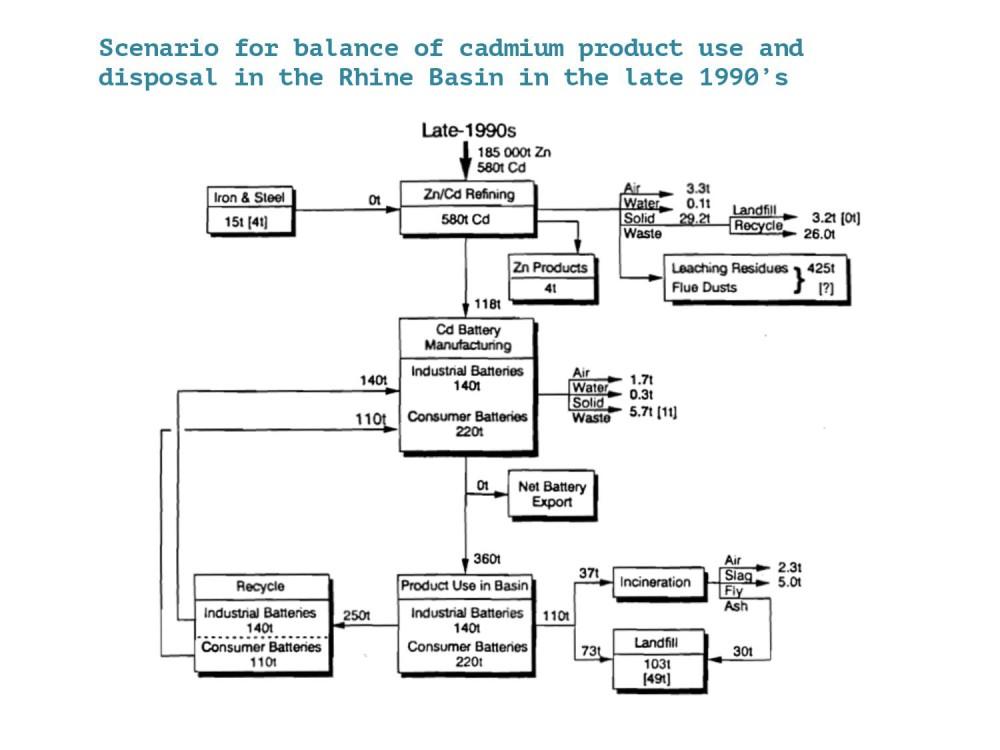 Hegia-Industrial Metabolism-page-017